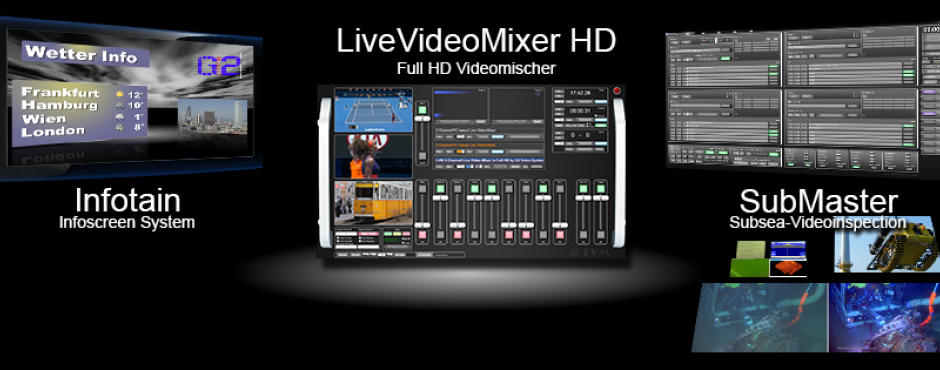 Digital Signage, Live Video Mixer, SubMaster Videoinspection